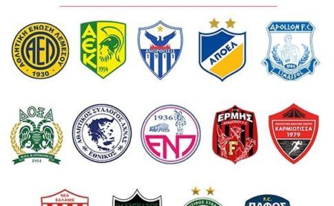 Πρωτάθλημα Κύπρου 2020-21
